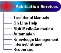 Publication Services